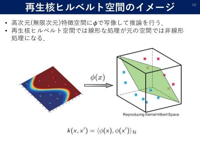 再生核ヒルベルト空間のイメージ 48 • 高次元(無限次元)特徴空間に𝜙で写像して推論を行う. • 再生核ヒルベルト空間では線形な処理が元の空間では非線形 処理になる.