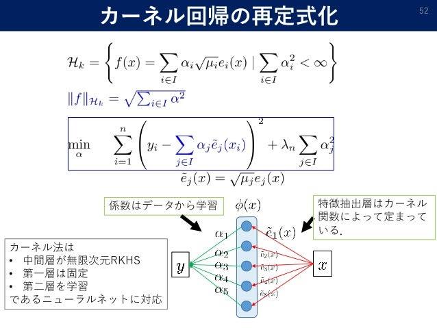 カーネル回帰の再定式化 52 カーネル法は • 中間層が無限次元RKHS • 第一層は固定 • 第二層を学習 であるニューラルネットに対応 特徴抽出層はカーネル 関数によって定まって いる. 係数はデータから学習