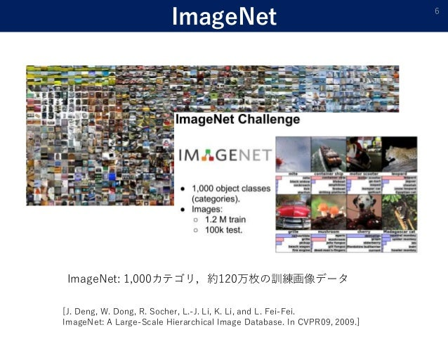 ImageNet 6 ImageNet: 1,000カテゴリ,約120万枚の訓練画像データ [J. Deng, W. Dong, R. Socher, L.-J. Li, K. Li, and L. Fei-Fei. ImageNet: A L...