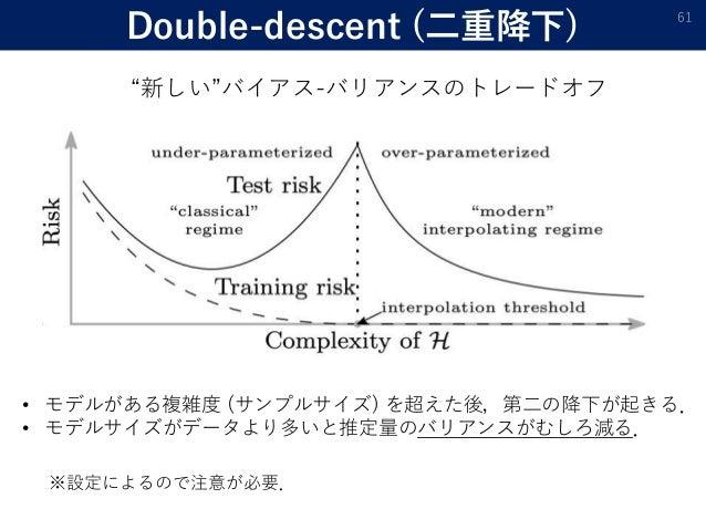 """Double-descent (二重降下) 61 • モデルがある複雑度 (サンプルサイズ) を超えた後,第二の降下が起きる. • モデルサイズがデータより多いと推定量のバリアンスがむしろ減る. ※設定によるので注意が必要. """"新しい""""バイアス..."""