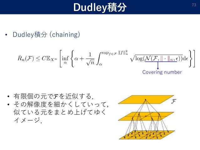 Dudley積分 73 • Dudley積分 (chaining) Covering number • 有限個の元でℱを近似する. • その解像度を細かくしていって, 似ている元をまとめ上げてゆく イメージ.