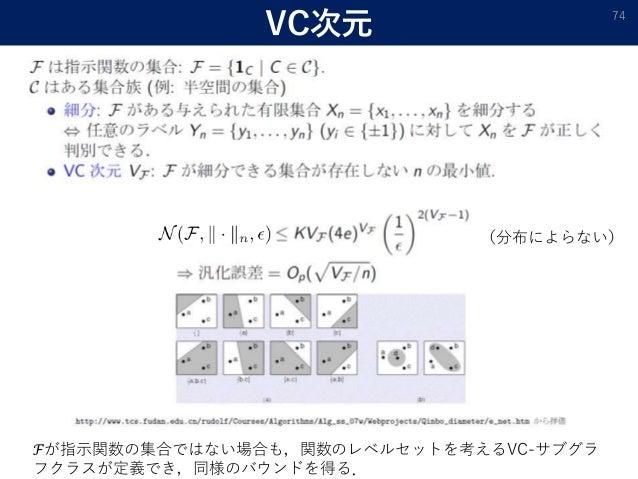 VC次元 74 (分布によらない) ℱが指示関数の集合ではない場合も,関数のレベルセットを考えるVC-サブグラ フクラスが定義でき,同様のバウンドを得る.