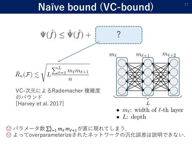 Naïve bound (VC-bound) 77 ? VC-次元によるRademacher 複雑度 のバウンド [Harvey et al. 2017] ☹ パラメータ数 ℓ=1 𝐿 𝑚ℓ 𝑚ℓ+1が直に現れてしまう. ☹ よってoverpa...