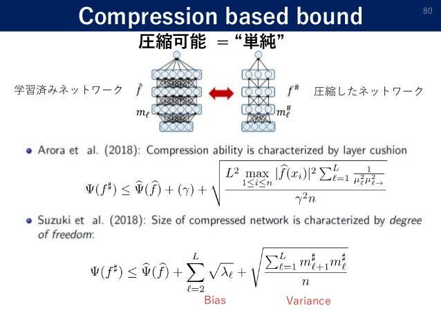 "Compression based bound 80 学習済みネットワーク 圧縮したネットワーク Good for Bias Variance 圧縮可能 = ""単純"" 𝑚ℓ 𝑚ℓ #"