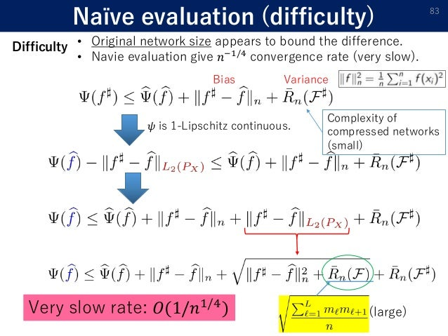 Naïve evaluation (difficulty) 83 Complexity of compressed networks (small) Bias Variance 𝜓 is 1-Lipschitz continuous. (lar...
