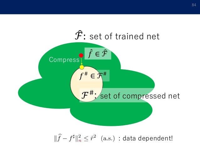 84 𝑓 ∈ ℱ 𝑓# ∈ ℱ# Compress ℱ: set of trained net ℱ# : set of compressed net : data dependent!
