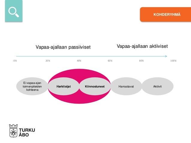 Osallisuus EVIVAssa Slide 2