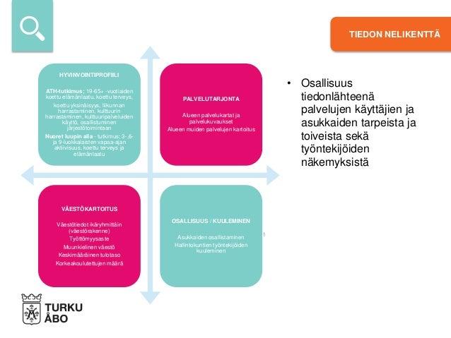 Osallisuus EVIVAssa Slide 3