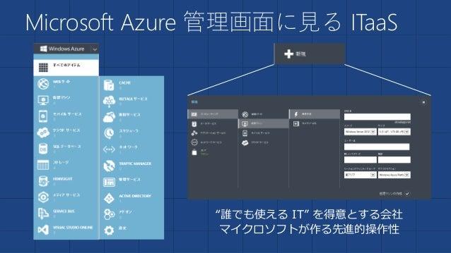 "Microsoft Azure 管理画面に見る ITaaS ""誰でも使える IT"" を得意とする会社 マイクロソフトが作る先進的操作性"