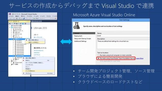 サービスの作成からデバッグまで Visual Studio で連携 • チーム開発プロジェクト管理、ソース管理 • ブラウザによる簡易開発 • クラウドベースのロードテストなど Microsoft Azure Visual Studio Onl...