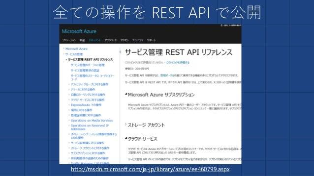 全ての操作を REST API で公開 http://msdn.microsoft.com/ja-jp/library/azure/ee460799.aspx