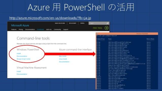 Azure 用 PowerShell の活用 http://azure.microsoft.com/en-us/downloads/?fb=ja-jp
