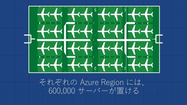 Microsoft Azure が提供するサービス コンピューティング データサービス アプリケーション サービス ネットワーク
