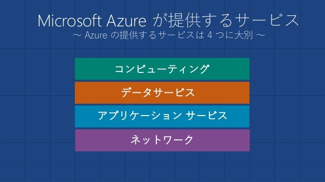 コンピューティング ~コンピューターリソースを提供~ Web Apps 仮想 マシン API Apps クラウド サービス モバイル Apps ロジック Apps Azure バッチ App サービス