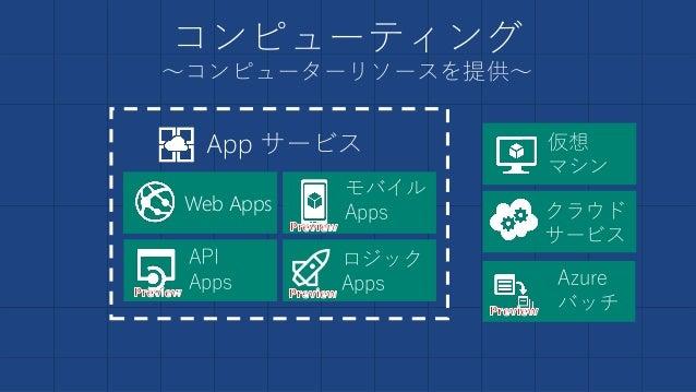 Web Apps (旧 Websites)