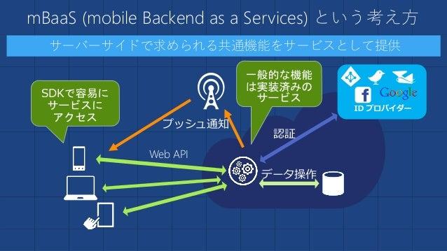 mBaaS のメリット • 開発費の削減 • バックエンドの知識がなくてもサーバーと 連携したアプリ開発が可能 • 迅速なサーバー構築、運用管理の負荷軽減