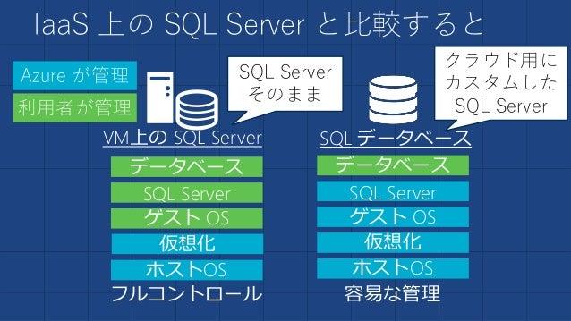 SQL データベースの特徴    