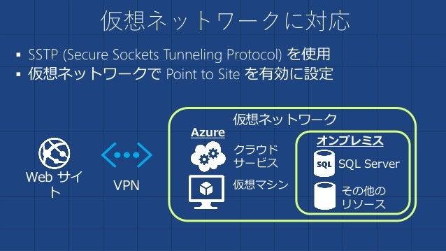 開発・テストで使える MSDN Azure 無料特典 MSDN サブスクライバー向け Azure 特典 http://aka.ms/azure-msdn-benefits MSDN サブスクライバー向け Azure 無償特典利用方法 http:...
