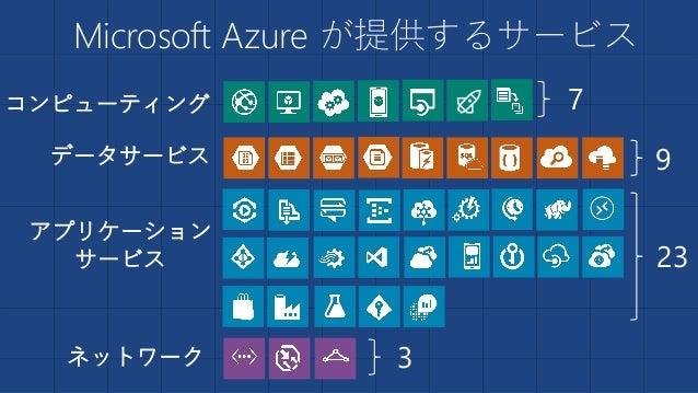 Microsoft Azure が提供するサービス コンピューティング データサービス アプリケーション サービス ネットワーク 7 9 23 3