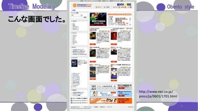 こんな画面でした。 13 http://www.nec.co.jp/ press/ja/0601/1701.html
