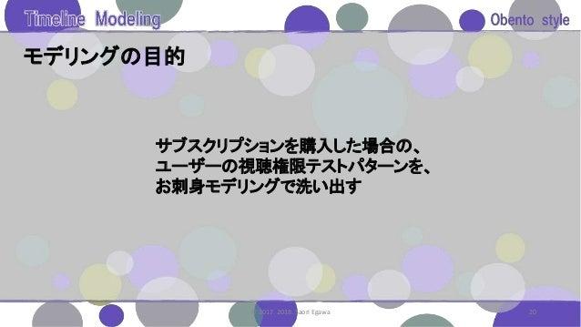 モデリングの目的 サブスクリプションを購入した場合の、 ユーザーの視聴権限テストパターンを、 お刺身モデリングで洗い出す 20© 2017. 2018. Saori Egawa