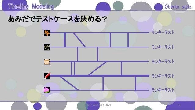 あみだでテストケースを決める? 5© 2017. 2018. Saori Egawa