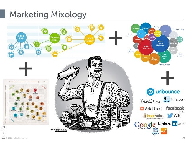 © 2015 · all rights reserved Marketing Mixology 29 + vegasseven.com/2013/10/02/ mixology-awards-2/ + +