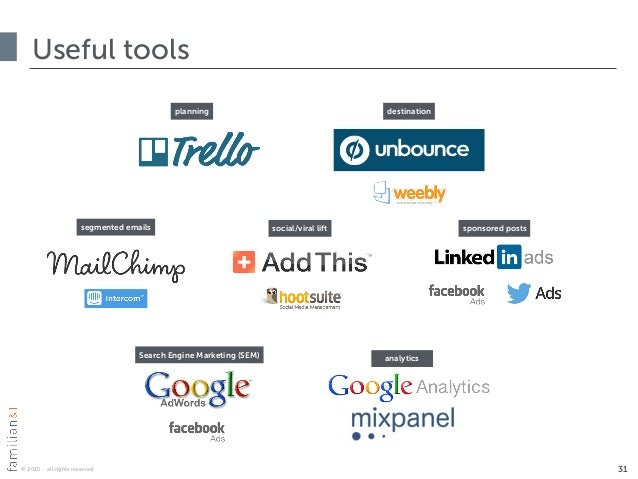 © 2015 · all rights reserved Useful tools 31 planning Search Engine Marketing (SEM) analytics social/viral lift destinatio...