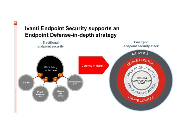 Ivanti antivirus removal | Remove Ivanti Antivirus from devices