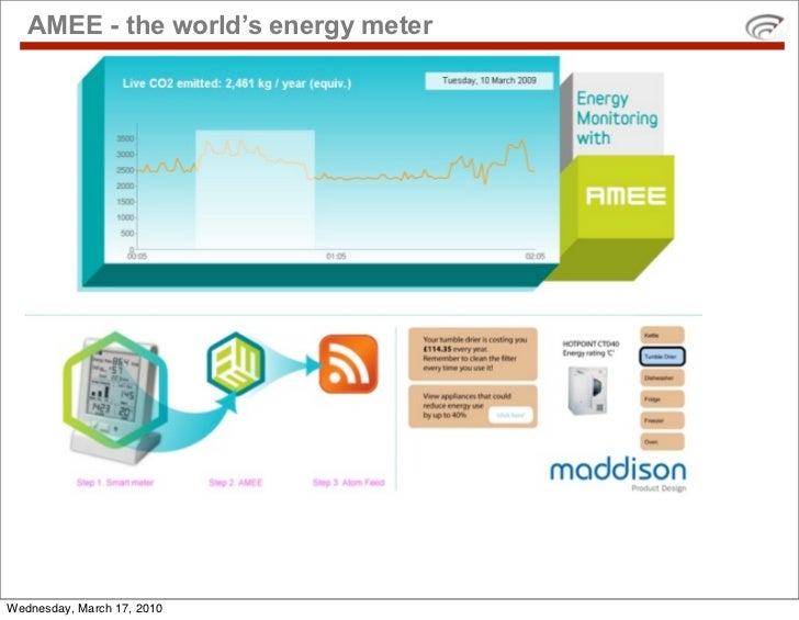 AMEE - the world's energy meter     Wednesday, March 17, 2010