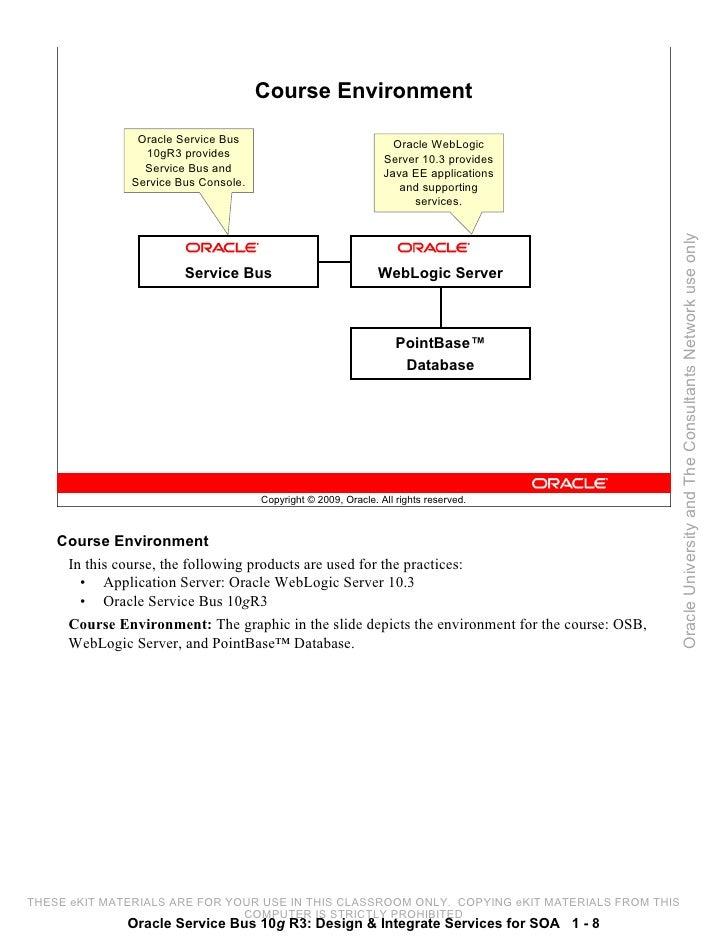 osb student guide rh slideshare net Oracle BPM Forum Oracle BPM Architecture