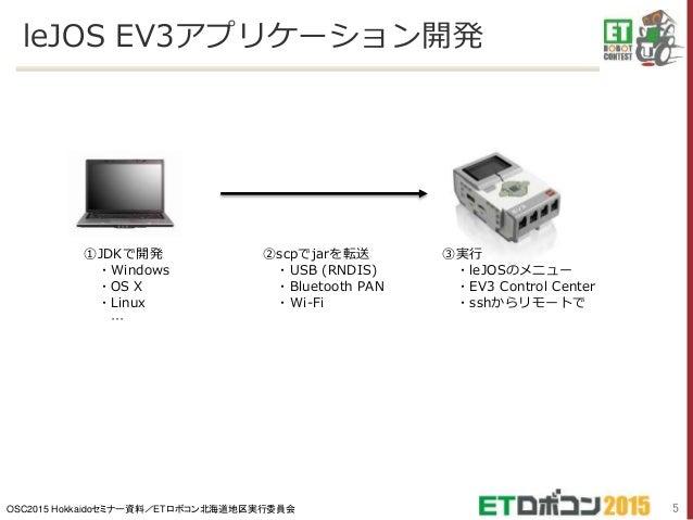 OSC2015 Hokkaidoセミナー資料/ETロボコン北海道地区実行委員会 leJOS EV3アプリケーション開発 5 ①JDKで開発 ・Windows ・OS X ・Linux … ②scpでjarを転送 ・USB (RNDIS) ・Bl...