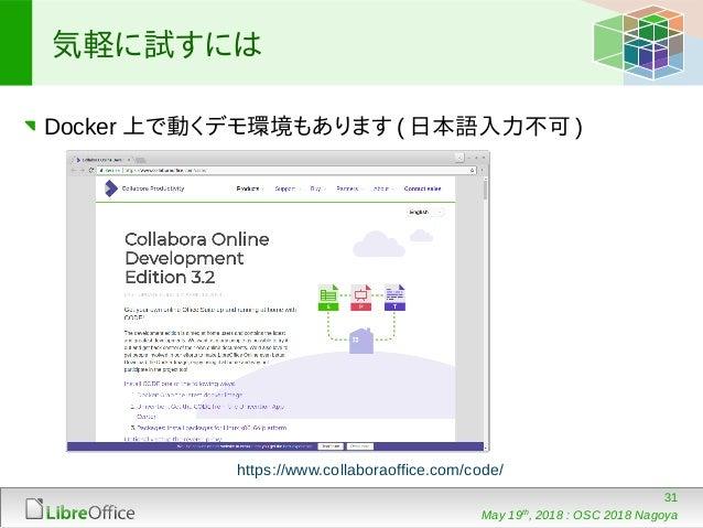 LibreOfficeとモバイルデバイス