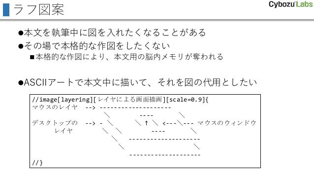 ラフ図案 本文を執筆中に図を入れたくなることがある その場で本格的な作図をしたくない 本格的な作図により、本文用の脳内メモリが奪われる ASCIIアートで本文中に描いて、それを図の代用としたい //image[layering][レイヤ...