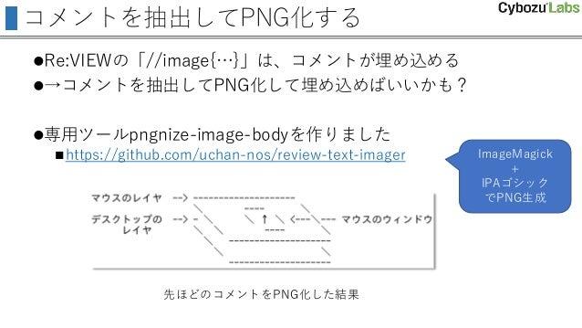 コメントを抽出してPNG化する Re:VIEWの「//image{…}」は、コメントが埋め込める →コメントを抽出してPNG化して埋め込めばいいかも? 専用ツールpngnize-image-bodyを作りました https://gith...