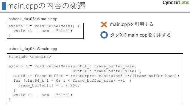 "main.cppの内容の変遷 extern ""C"" void KernelMain() { while (1) __asm__(""hlt""); } osbook_day03aのmain.cpp #include <cstdint> extern..."