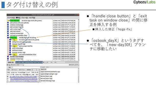 タグ付け替えの例 「handle close button」と「exit task on window close」の間に修 正を挿入する例  挿入した修正「hoge-fix」 「osbook_dayX」というタグす べてを、「new-d...
