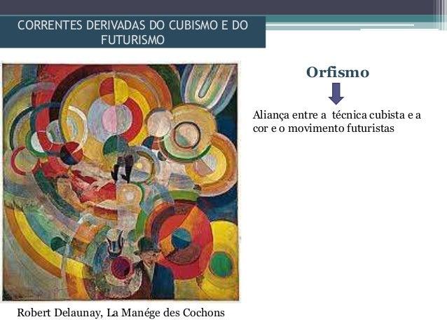 Robert Delaunay, La Manége des CochonsCORRENTES DERIVADAS DO CUBISMO E DOFUTURISMOOrfismoAliança entre a técnica cubista e...