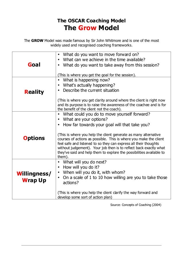 Oscar model for Grow coaching template