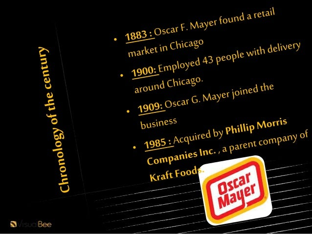 oscar mayer strategic marketing planning Oscar mayer's strategic marketing planning slideshare uses cookies to improve functionality and performance, and to provide you with relevant advertising if you continue browsing the site, you agree to the use of cookies on this website.