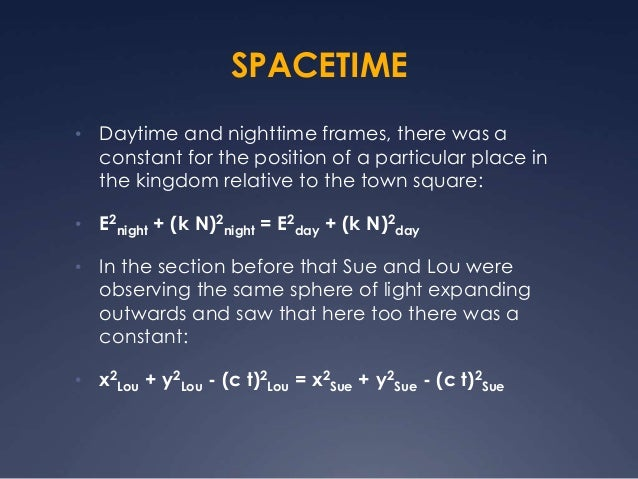 theory of relativity In this course we will seek to understand einstein, especially focusing on the  special theory of relativity that albert einstein, as a twenty-six year old patent  clerk,.