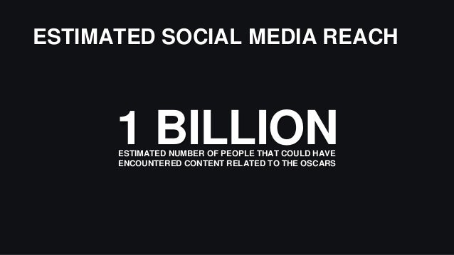 Social Media Discussion about The Oscars Based on Social Media Monitoring Slide 3