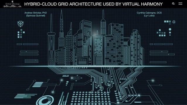 Oscc 2020-virtual-harmony-grid-architecture-slides