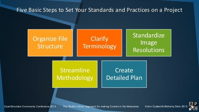 Five Basic Steps to Set Your Standards and Practices on a Project Organize File Structure Clarify Terminology Standardize ...
