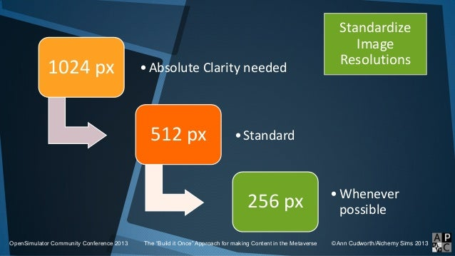 1024 px •Absolute Clarity needed 512 px •Standard 256 px •Whenever possible Standardize Image Resolutions OpenSimulator Co...