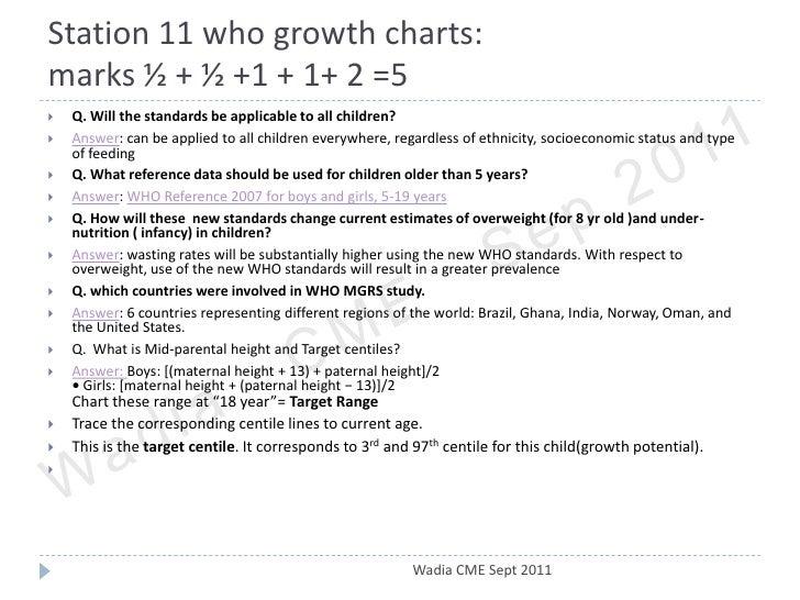 Osce in pediatrics wadia sept 2011