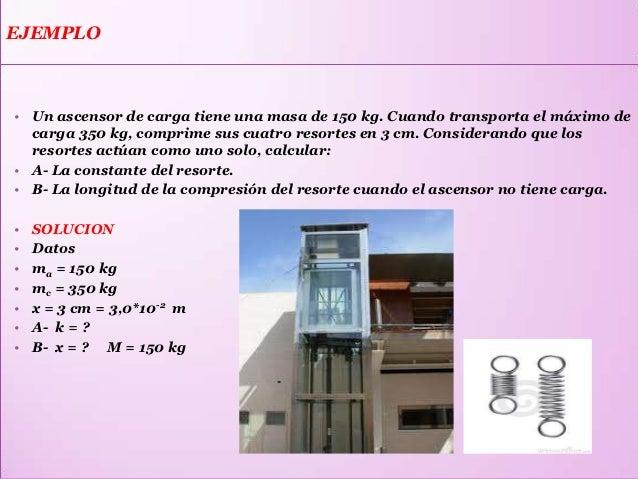 EJEMPLO• Un ascensor de carga tiene una masa de 150 kg. Cuando transporta el máximo de  carga 350 kg, comprime sus cuatro ...