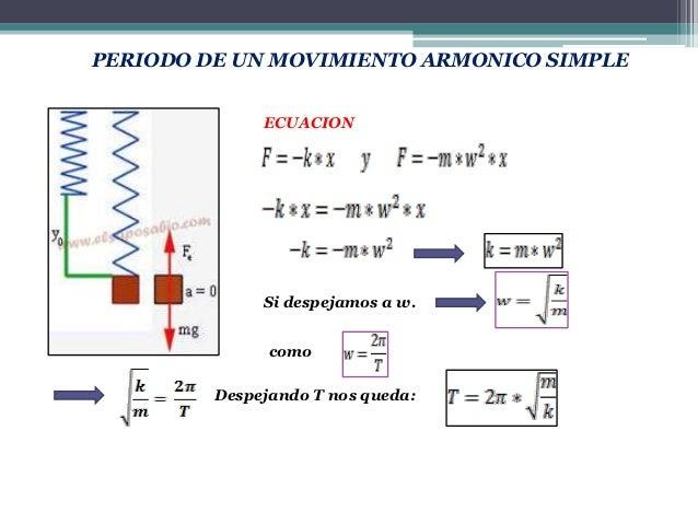 •   EJEMPLO• La figura muestra un objeto de masa de 200 gr atado al extremo de un resorte  cuya constante de elasticidad e...