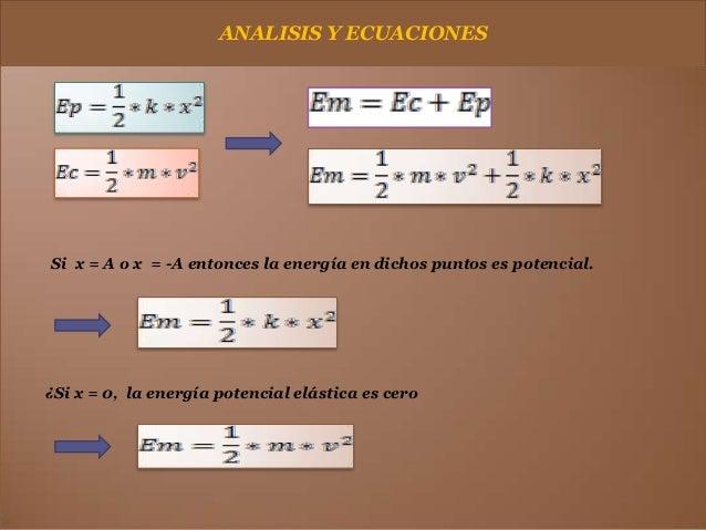 • Una expresión para la aceleración del objeto en cualquier posición se define a  partir de la relación entre fuerzas de u...