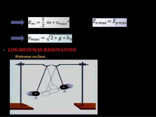 2- Oscilaciones amortiguadas:   A- Un sistema sobre amortiguado